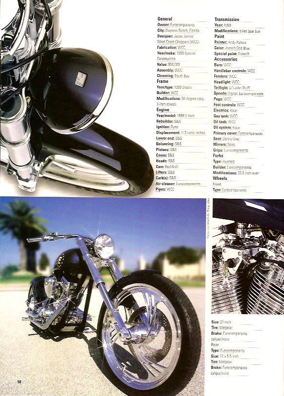 VQ August 2000 – Custom Motorcycle Parts, Bobber Parts